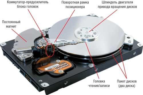 Изучаем скорость вращения шпинделя жесткого диска-3