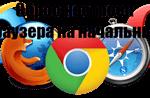 Сброс настроек браузера на начальные