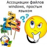 Ассоциации файлов windows, простым языком