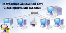 Построение локальной сети Cisco простыми словами