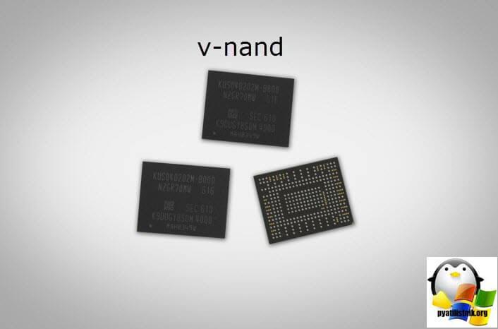 SSD v-nand 512 гигабайт размером с марку-2
