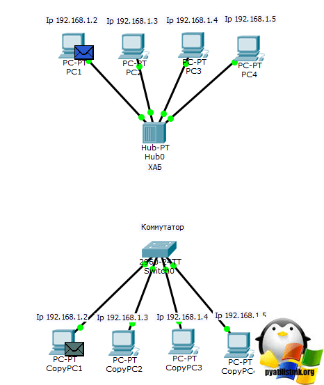 Related images to cable and dsl modem routers