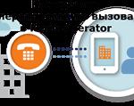 Как сделать переадресацию вызова в Kerio Operator