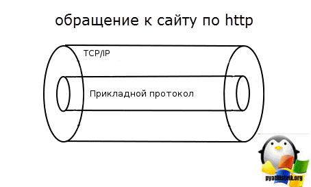 сертификат шифрования-1