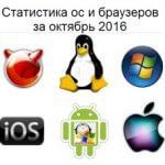 Статистика ос и браузеров за октябрь 2016