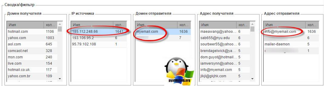 zimbra спам-2