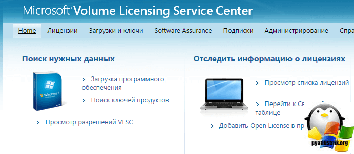 Что такое KMS (Key Management Service)-2