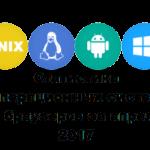 Статистика операционных систем и браузеров за апрель 2017