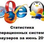 Статистика операционных систем и браузеров за июнь 2017