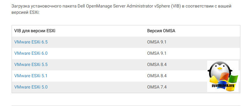 скачать Dell OpenManage Server Administrator для ESXi 6.5