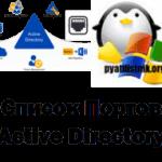 Порты Active Directory