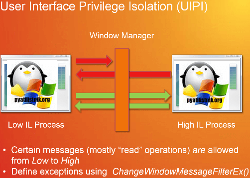 UIPI – User Interface Privilege Isolation