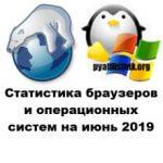 Статистика браузеров и операционных систем на сентябрь 2019