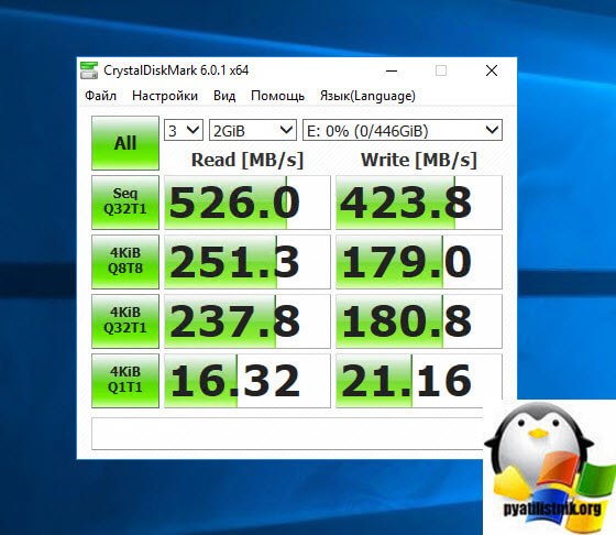 best prictice ssd lsi
