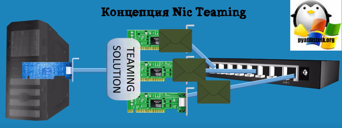 Концепция Nic Teaming