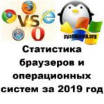 Статистика браузеров и операционных систем за 2019 год
