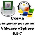 Схема лицензирования VMware vSphere 7 (6.5)